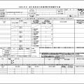 令和4年(令和3年の年末調整)分 給与所得者の扶養控除等(異動)申告書 EXCELテンプレート